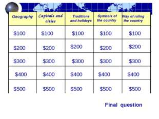 Geography	 Traditions and holidays $100 $200 $300 $400 $500 $100 $100 $100 $1