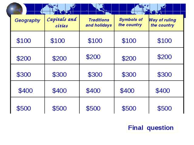 Geography	 Traditions and holidays $100 $200 $300 $400 $500 $100 $100 $100 $1...