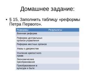 Домашнее задание: § 15, Заполнить таблицу «реформы Петра Первого». Реформы Ре