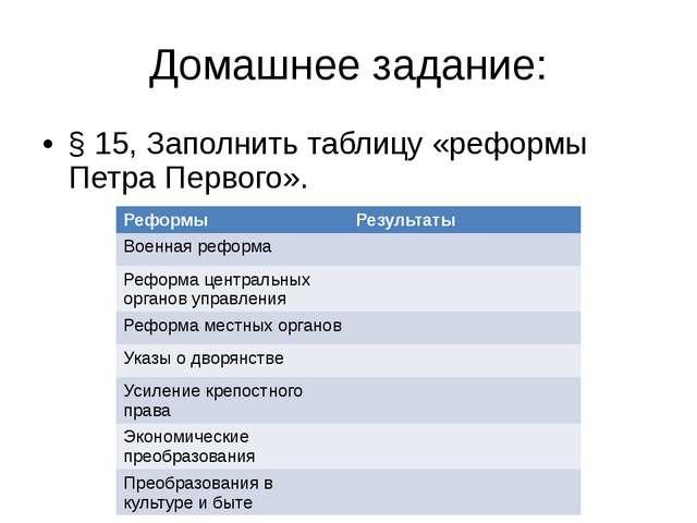 Домашнее задание: § 15, Заполнить таблицу «реформы Петра Первого». Реформы Ре...