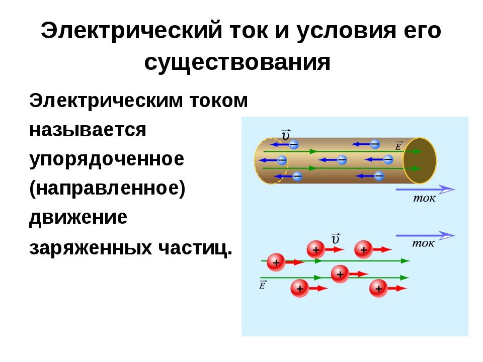 Электрический ток и условия его существования Электрическим током называется...