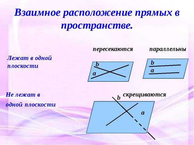 пересекаются параллельны а а а b b b скрещиваются Лежат в одной плоскости Не...