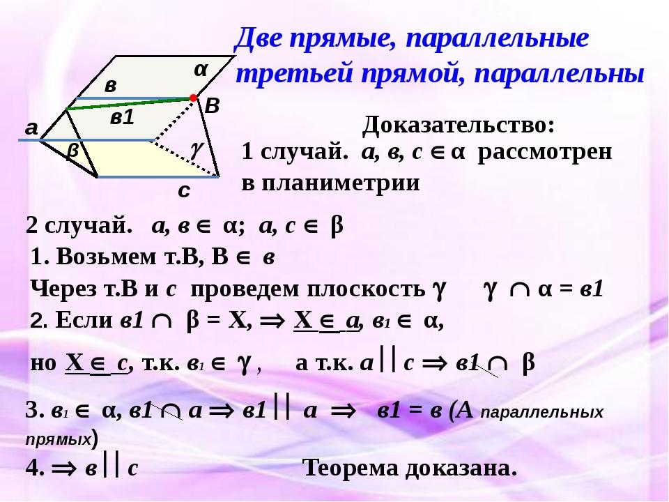 Доказательство: а с в1 в β α  В 1 случай. а, в, с α рассмотрен в планиметр...