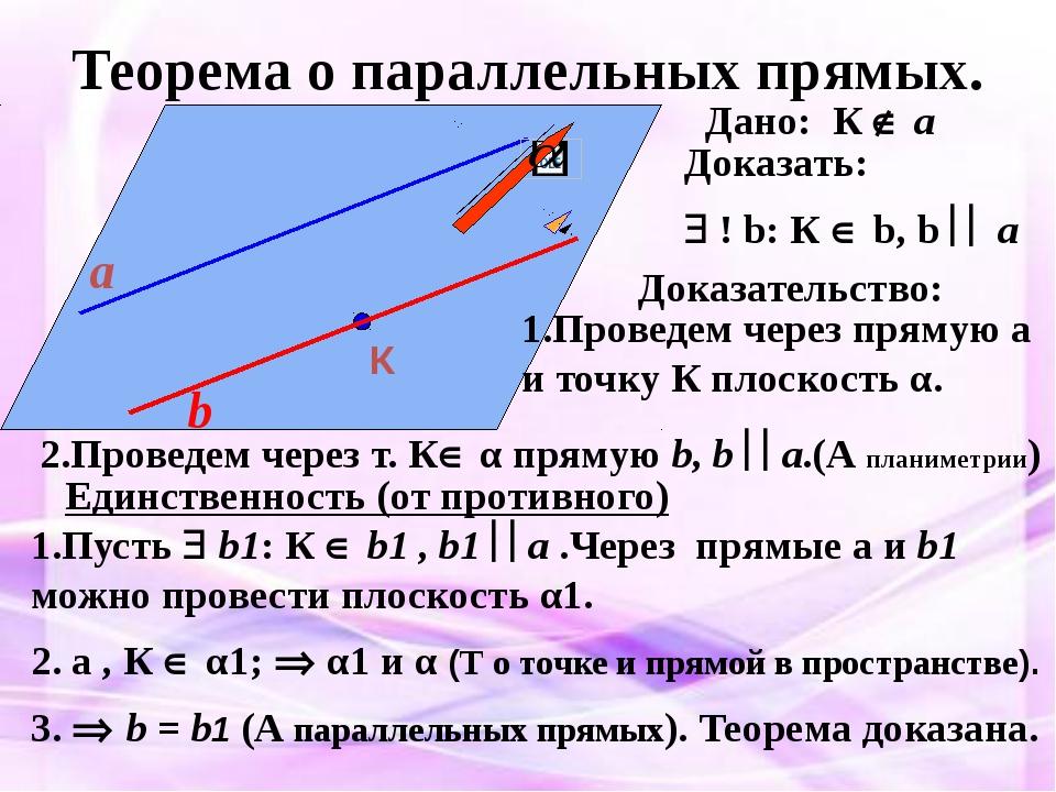 Теорема о параллельных прямых. К a b Дано: К  a Доказать:  ! b: К  b, b ...