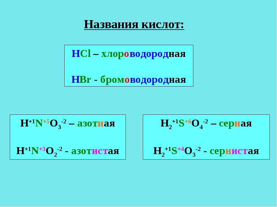 Названия кислот: HCl – хлороводородная HBr - бромоводородная H+1N+5O3-2 – азо...