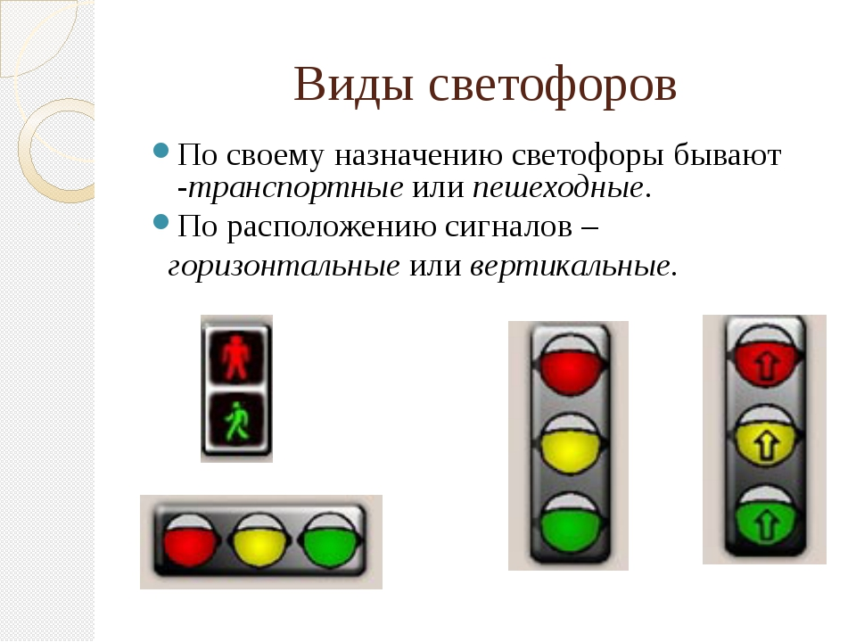 Виды светофоров По своему назначению светофоры бывают -транспортные или пешех...