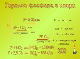 ΔЕ1 ΔЕ1 ΔЕ2 ΔЕ2 Q = - ΔЕ1 ΔЕ2 = = 238 кДж 1568 кДЖ Q = 1568 кДж – 238кДж = 13