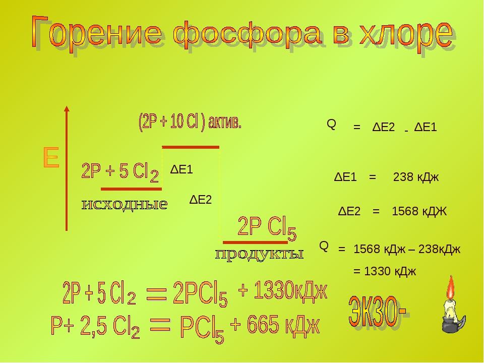 ΔЕ1 ΔЕ1 ΔЕ2 ΔЕ2 Q = - ΔЕ1 ΔЕ2 = = 238 кДж 1568 кДЖ Q = 1568 кДж – 238кДж = 13...