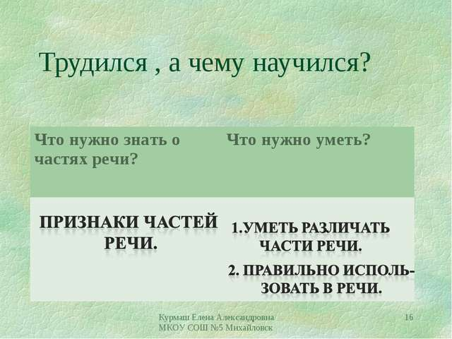 Трудился , а чему научился? Курмаш Елена Александровна МКОУ СОШ №5 Михайловск...