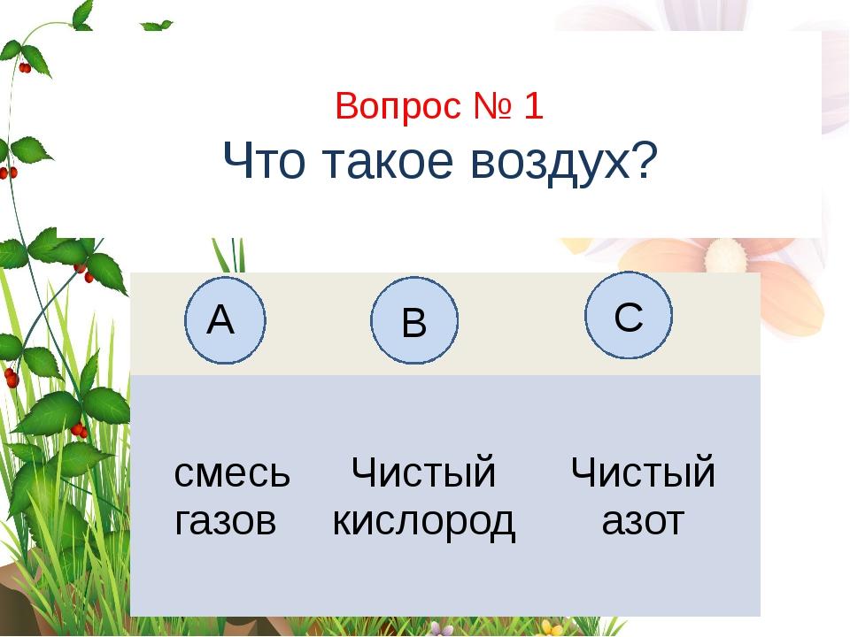 Вопрос № 1 Что такое воздух? А B C смесьгазов Чистый кислород Чистый азот