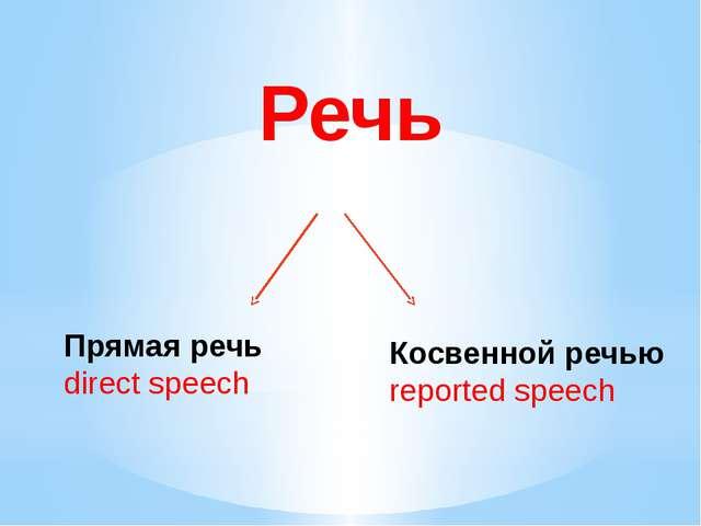 Речь Прямая речь direct speech Косвенной речью reported speech