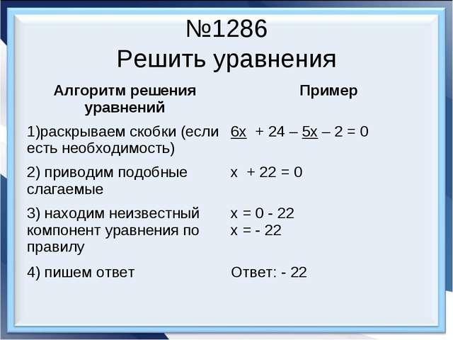 №1286 Решить уравнения Алгоритм решения уравненийПример 1)раскрываем скобки...