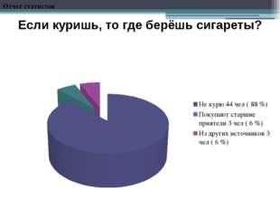 Отчет статистов Если куришь, то где берёшь сигареты?