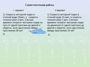 II вариант I вариант Самостоятельная работа. 1) Скорость моторной лодки в ст