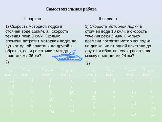 II вариант I вариант Самостоятельная работа. 1) Скорость моторной лодки в ст...
