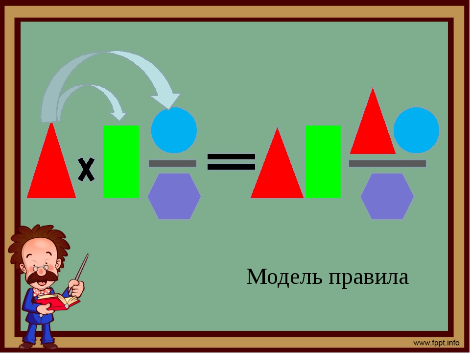Модель правила