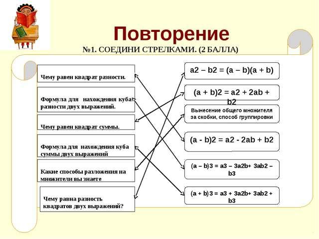 Повторение Чему равен квадрат суммы. Чему равен квадрат разности. Формула для...