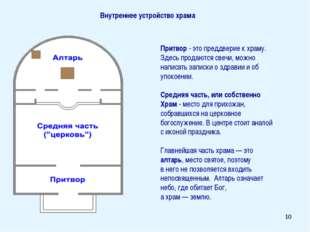 * Внутреннее устройство храма Притвор - это преддверие к храму. Здесь продают