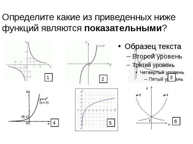 Определите какие из приведенных ниже функций являются показательными? 1 4 6 5...