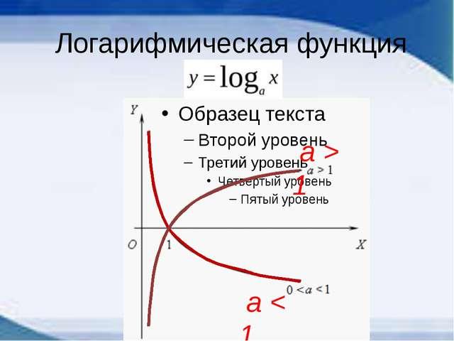 Логарифмическая функция а > 1 а < 1