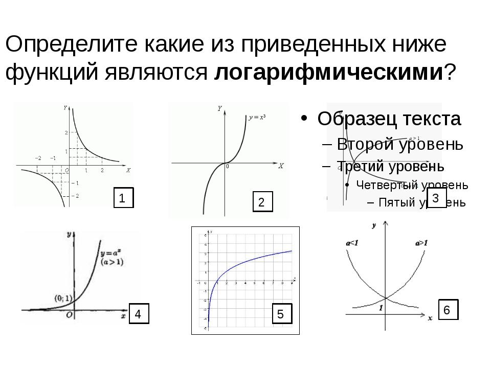 Определите какие из приведенных ниже функций являются логарифмическими? 1 4 6...