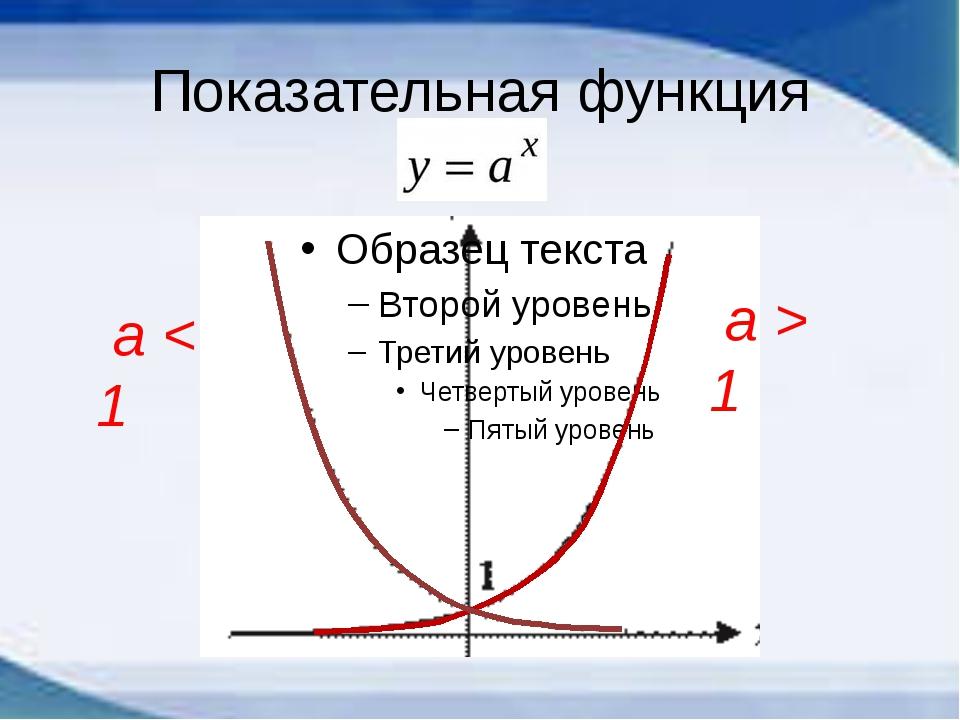 Показательная функция а > 1 а < 1
