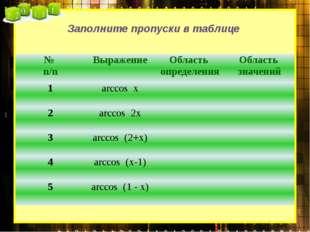 Заполните пропуски в таблице № n/n Выражение Область определения Область зна