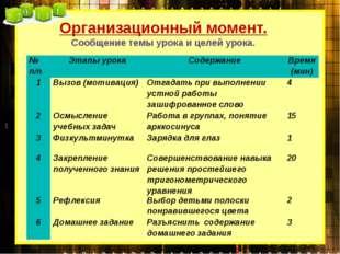 Организационный момент. Сообщение темы урока и целей урока. № n/n Этапы урока