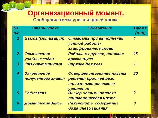 Организационный момент. Сообщение темы урока и целей урока. № n/n Этапы урока...