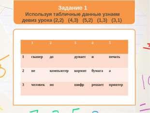 Задание 1 Используя табличные данные узнаем девиз урока (2,2) (4,3) (5,2) (1