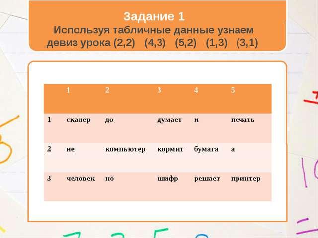 Задание 1 Используя табличные данные узнаем девиз урока (2,2) (4,3) (5,2) (1...