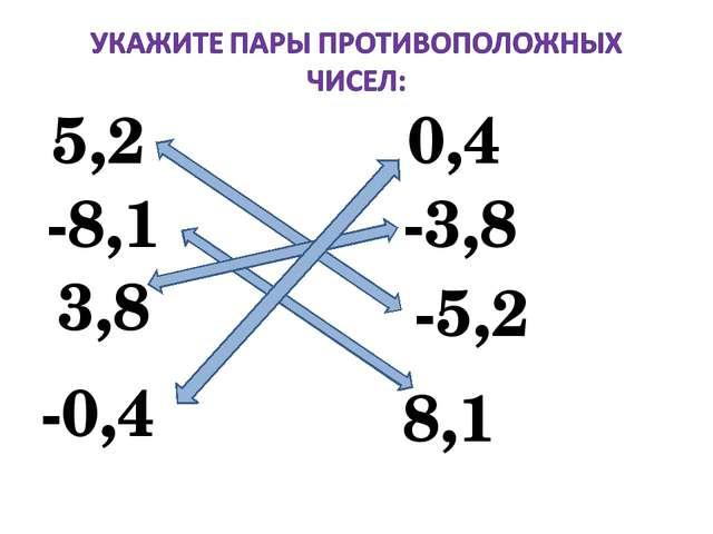 5,2 -5,2 -3,8 -8,1 3,8 8,1 -0,4 0,4