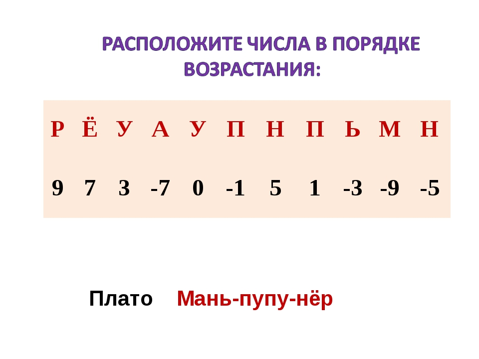 Плато Мань-пупу-нёр РЁУАУПНПЬМН 973-70-151-3-9-5