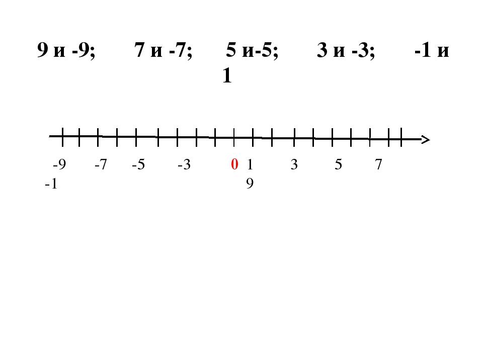 -9 -7 -5 -3 -1 0 1 3 5 7 9 9 и -9; 7 и -7; 5 и-5; 3 и -3; -1 и 1