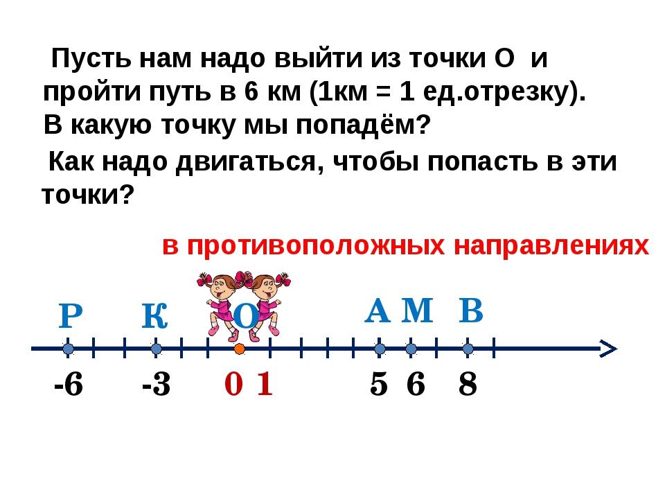 0 1 А -3 -6 6 В М К Р 5 8 Пусть нам надо выйти из точки О и пройти путь в 6 к...