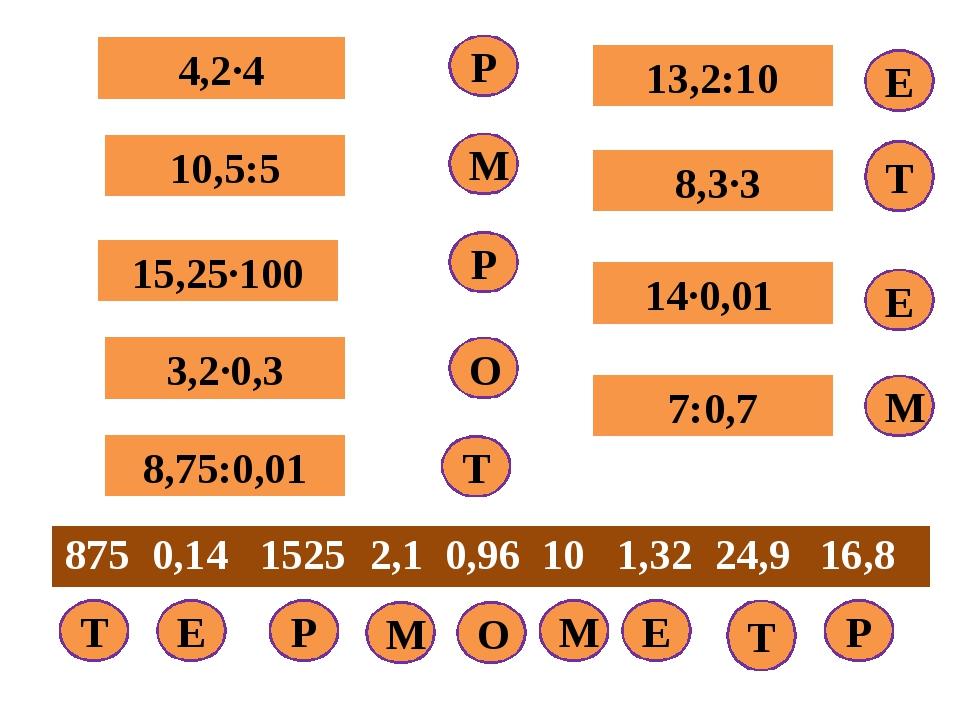 Р 4,2∙4 10,5:5 8,75:0,01 15,25∙100 3,2∙0,3 13,2:10 8,3∙3 14∙0,01 7:0,7 Р М Р...