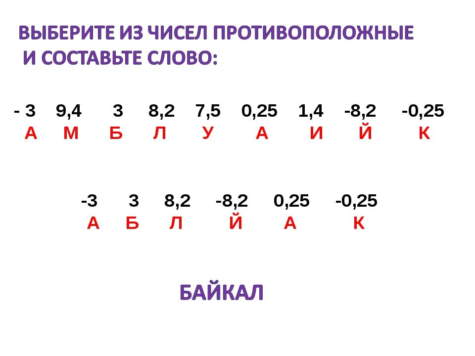 - 3 9,4 3 8,2 7,5 0,25 1,4 -8,2 -0,25 А М Б Л У А И Й К -3 3 8,2 -8,2 0,25 -0...