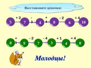 + 4 + 2 - 2 - 2 + 1 - 4 - 3 + 1 + 4 + 4 Восстановите цепочки: