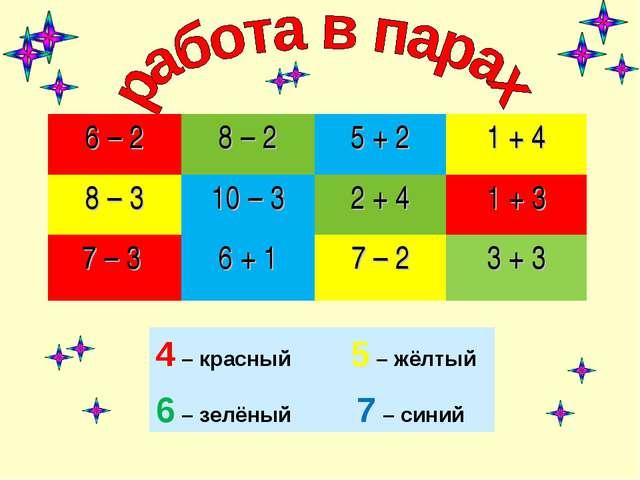 4 – красный 5 – жёлтый 6 – зелёный 7 – синий 6 – 28 – 25 + 21 + 4 8 – 310...