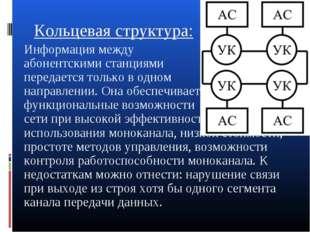Кольцевая структура: Информация между абонентскими станциями передается тольк