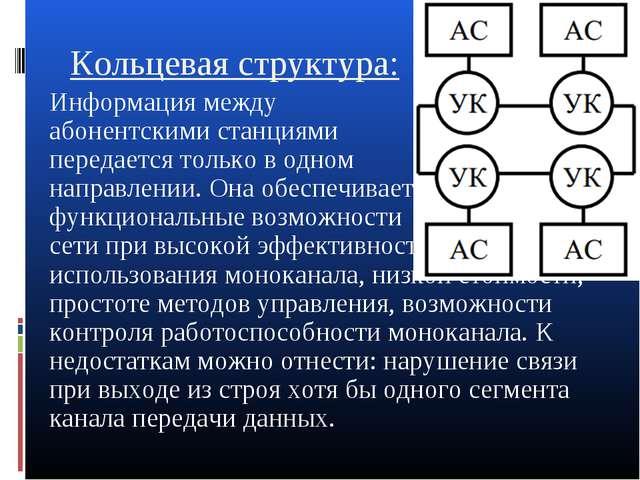 Кольцевая структура: Информация между абонентскими станциями передается тольк...