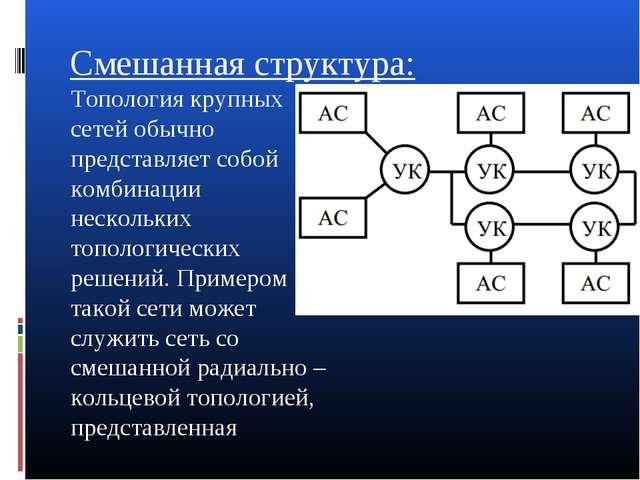 Смешанная структура: Топология крупных сетей обычно представляет собой комбин...