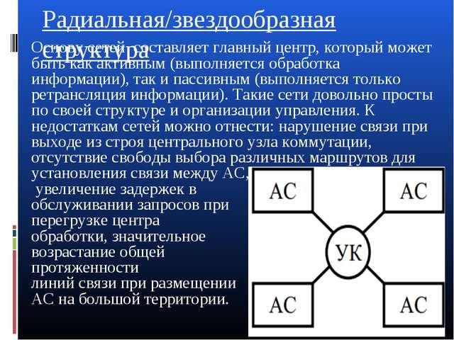 Радиальная/звездообразная структура Основу сетей составляет главный центр, ко...