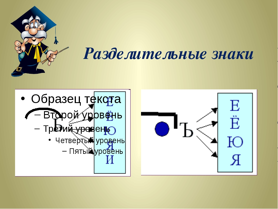 Разделительные знаки