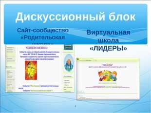 Дискуссионный блок Сайт-сообщество «Родительская школа» Виртуальная школа «ЛИ