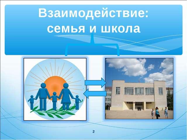 Взаимодействие: семья и школа *