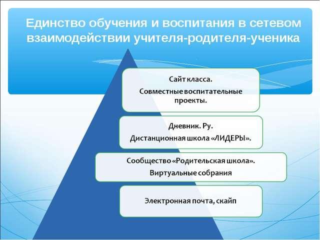 Единство обучения и воспитания в сетевом взаимодействии учителя-родителя-учен...