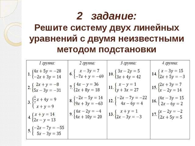 2 задание: Решите систему двух линейных уравнений с двумя неизвестными методо...