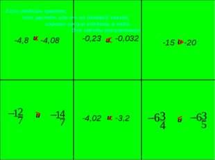 -15 -20 и > -4,8 -4,08 и < и > и < -0,23 -0,032 и < и -4,02 -3,2 < Если люби
