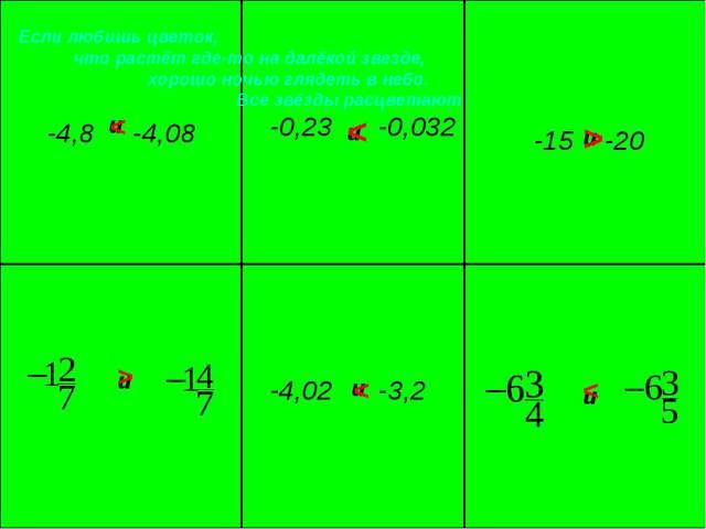 -15 -20 и > -4,8 -4,08 и < и > и < -0,23 -0,032 и < и -4,02 -3,2 < Если люби...